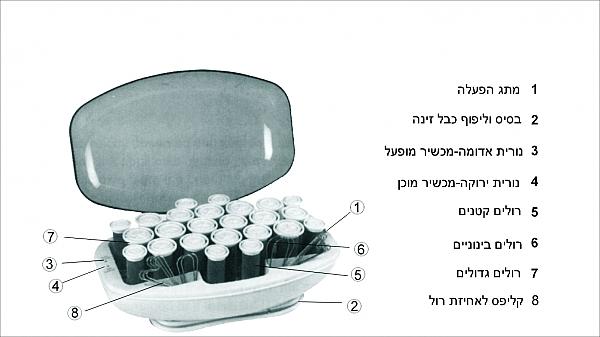 סט רולים חמים קטיפה (24 יח