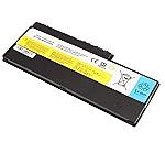 סוללה חלופית ל מחשב נייד IBM/ LENOVO IDEAPAD U350 U350W L09C4P01  2800MAH 4 CELL